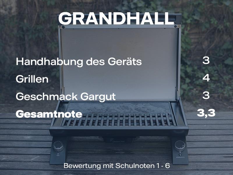 Grandhall Elektrogrill Test : Elektro gas kohle: welcher grill ist der beste?